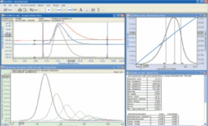 OmniSEC software is an integrated solution for advanced analysis of proteins and polymers by GPC/SEC.